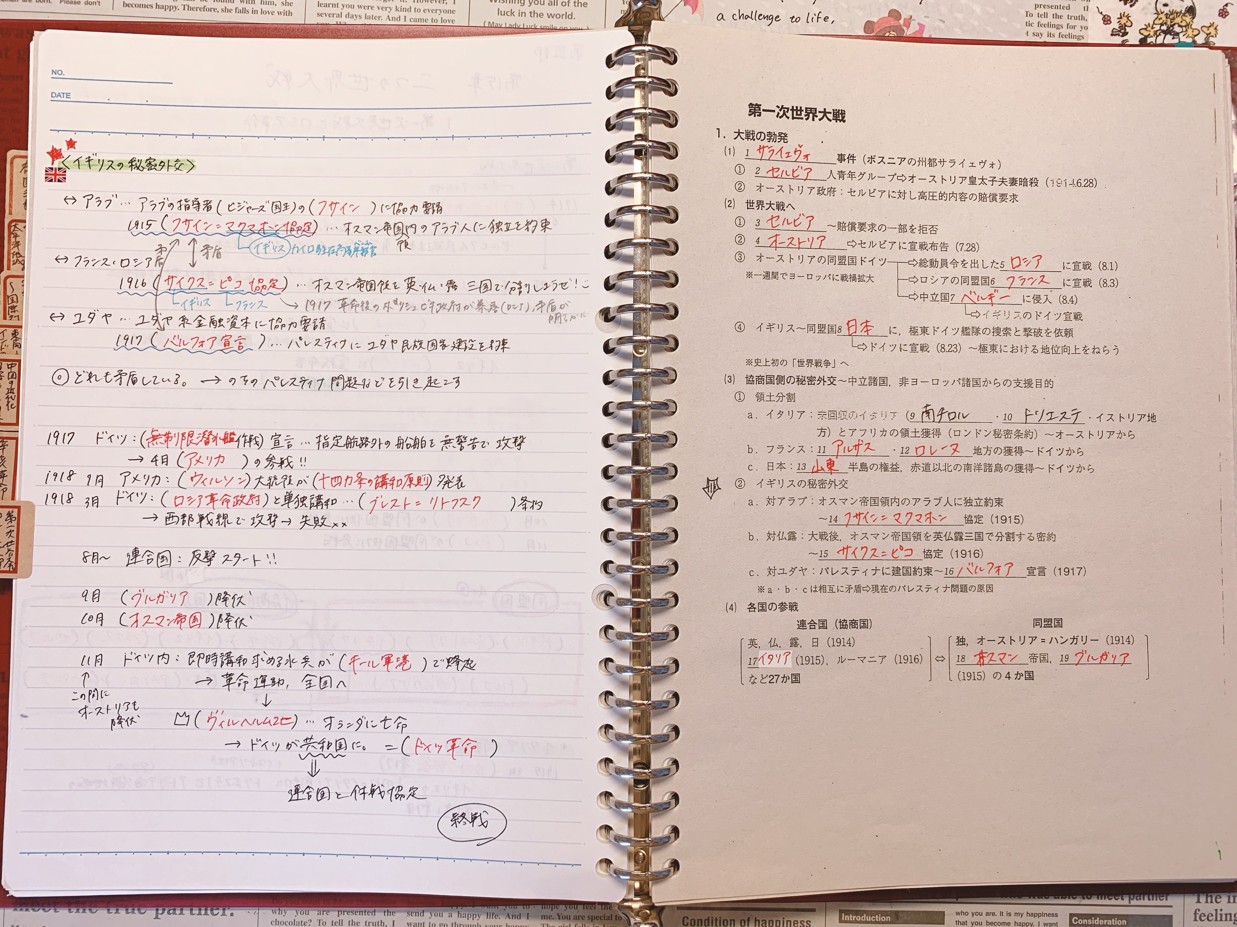 授業ノートの取り方